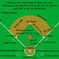 350px-Baseball_diamond.svg.png