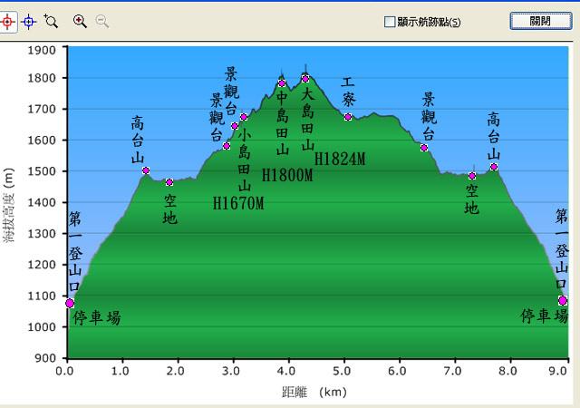 a02高台山落差圖.jpg