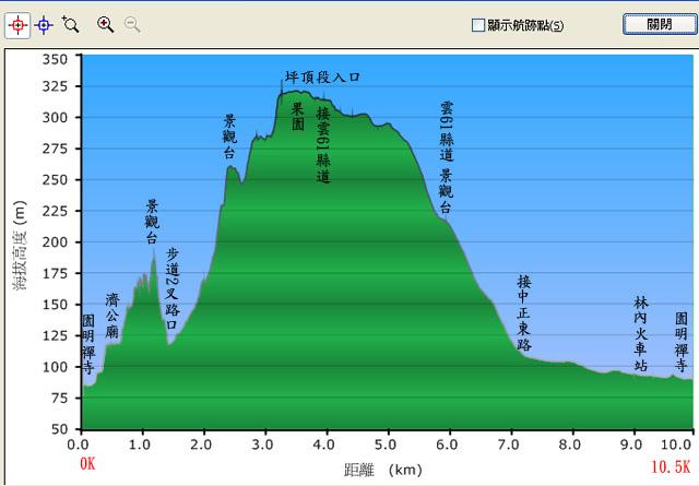 a02高低落差圖.jpg