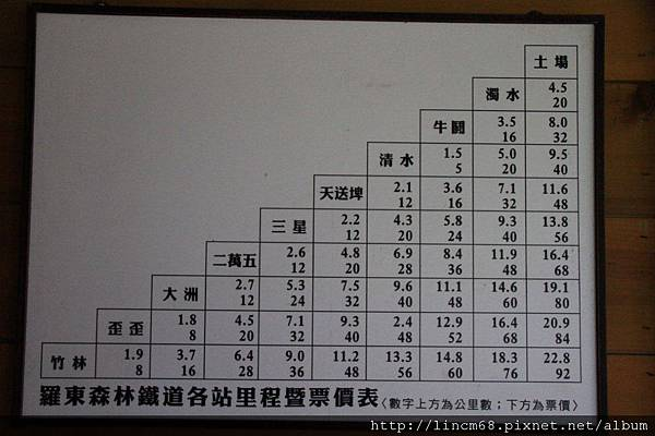 1010130-宜蘭三星-大洲站遺址- (8).jpg