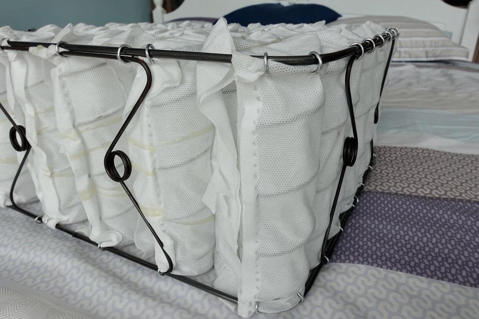 高雄床墊推薦-佶豐床墊用科技訂作床墊工廠直營找回你脊椎健康,台灣製造、工廠直營