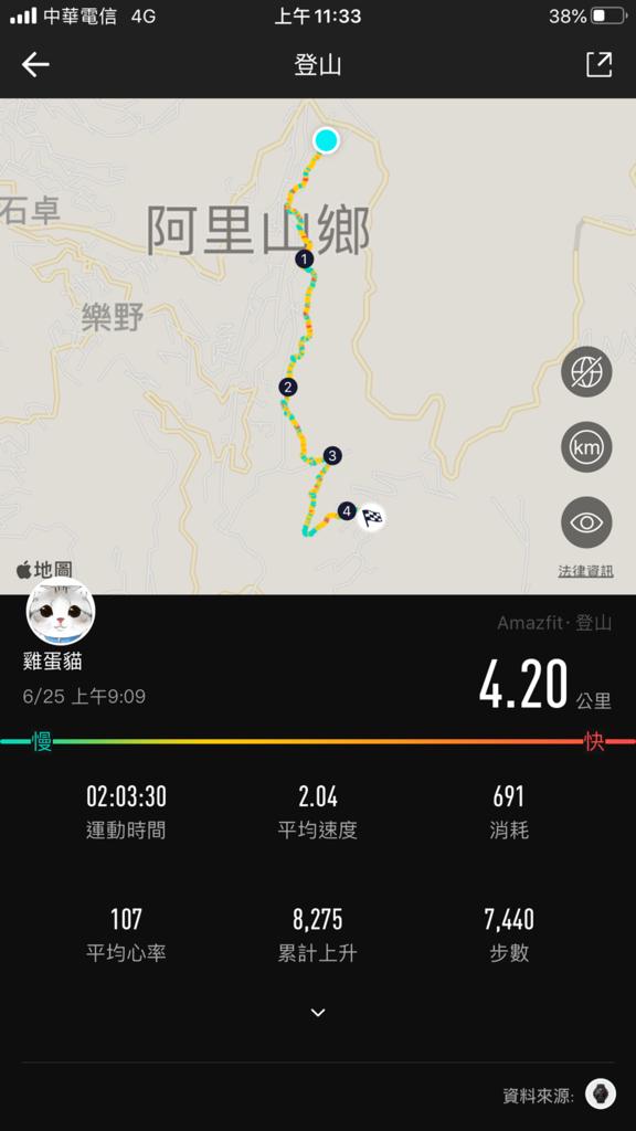 嘉義旅遊阿里迷糊步道轉福山步道單程一趟約4.2km,耗時2小時算是可以爬山流汗的行程