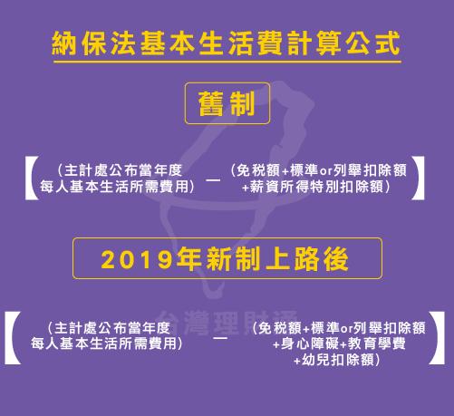 2019報稅差異