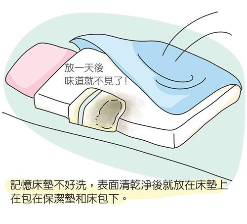 2014-06-30除臭貓碳-9.jpg