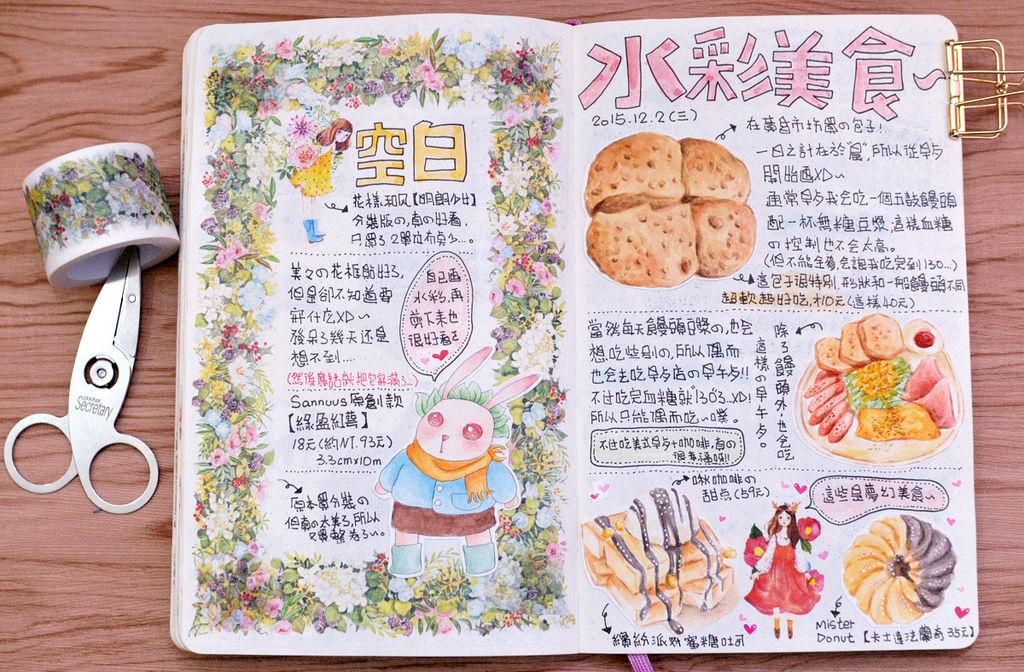 2015-12-2水彩美食.jpg