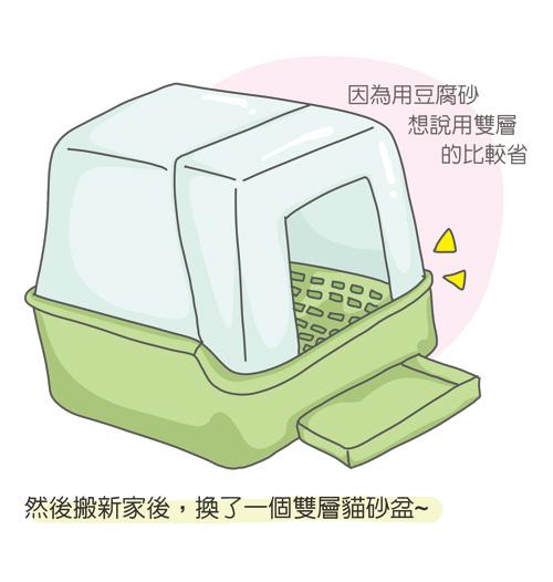 160807木屑砂除臭貓碳-4.jpg
