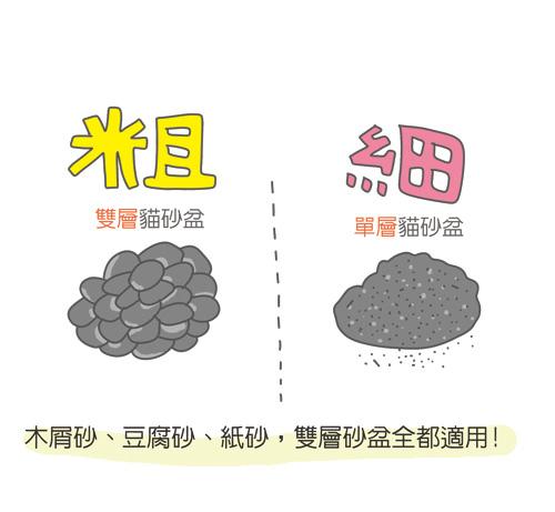 160807木屑砂除臭貓碳-9.jpg