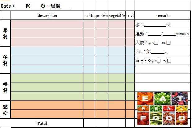 飲食記錄表