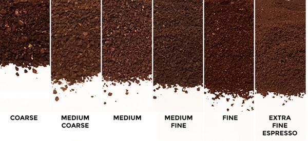 coffee-grinds-types_grande.jpg