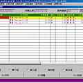 採購到貨分析報表