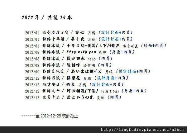 2012資訊