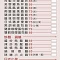 98[1].07.04-五丼三飯-點餐單版.jpg