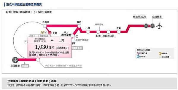 京成電鐵02.jpg