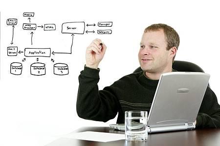 程式設計網路管理