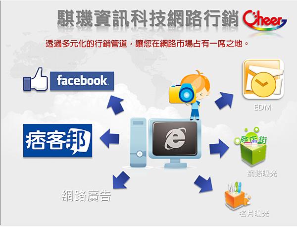 騏璣資訊科技_網路行銷