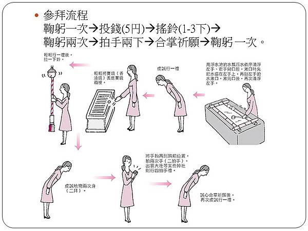 日本文化習俗09.JPG