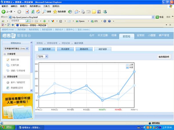 首次上專欄統計資訊2.bmp