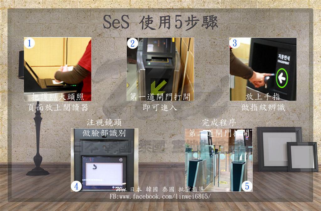 SeS 使用5步驟.jpg