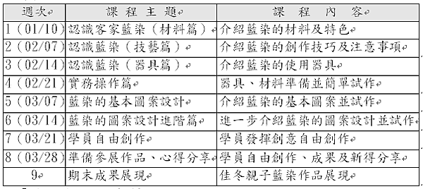 藍染課程表