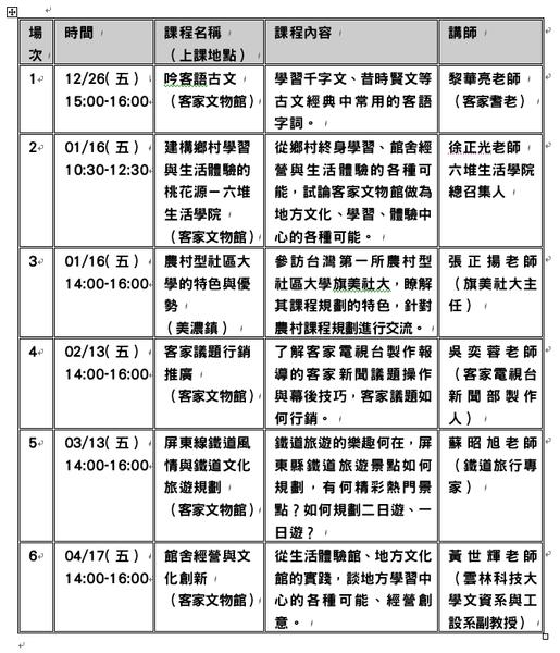 六堆生活學院核心課程