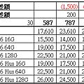中華電信iPhone6與iPhone6 Plus學生資費方案表
