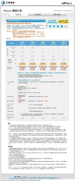 中華電信iPhone 4資費方案