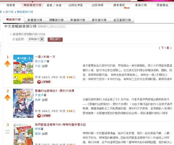 中文書暢銷排行2.jpg