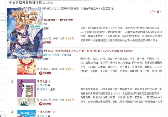 中文書竄升最快.jpg