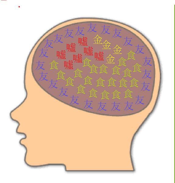 腦袋5.jpg