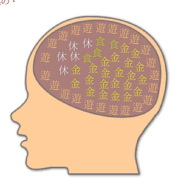 腦袋6.jpg