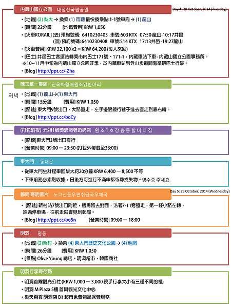 2014 Korea Trip Plan_final public-04.png