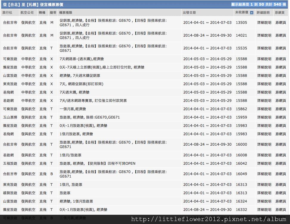 螢幕快照 2014-05-04 下午3.44.47