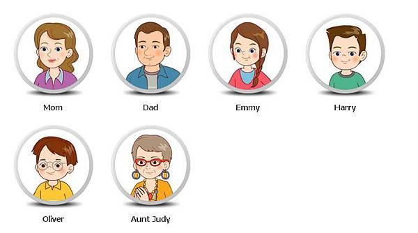 卡特一家人