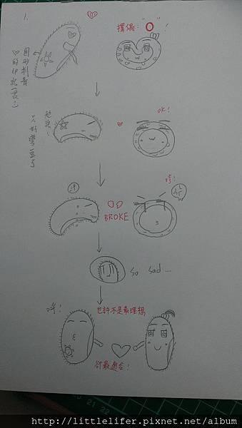 網友 劉巧文 創作