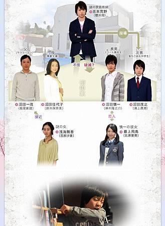 2013春季日劇:家族ゲーム