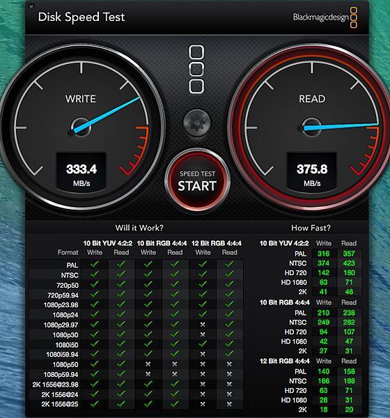 thunderbolt speed test