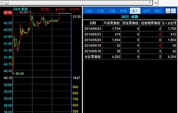 Screenshot 2014-06-24 10.41.27