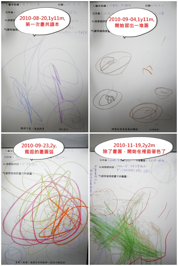 2y4m畫圖演進.jpg