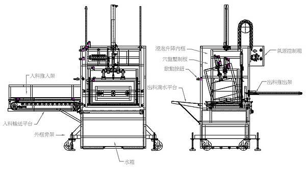 浸泡式穴盤消毒機設計圖