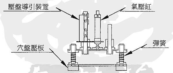 浸泡式穴盤消毒機壓盤機構