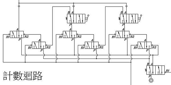 浸泡式穴盤消毒機計數迴路2