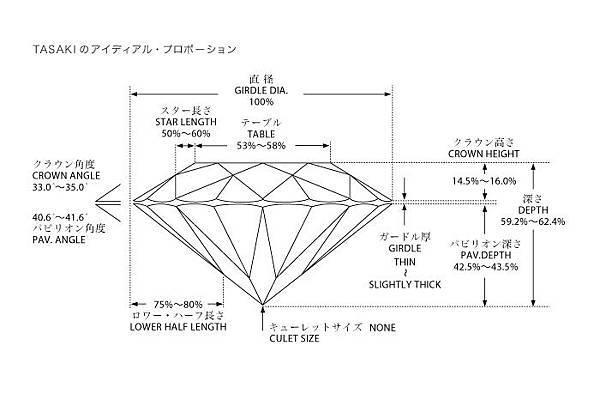鑽石畫法01