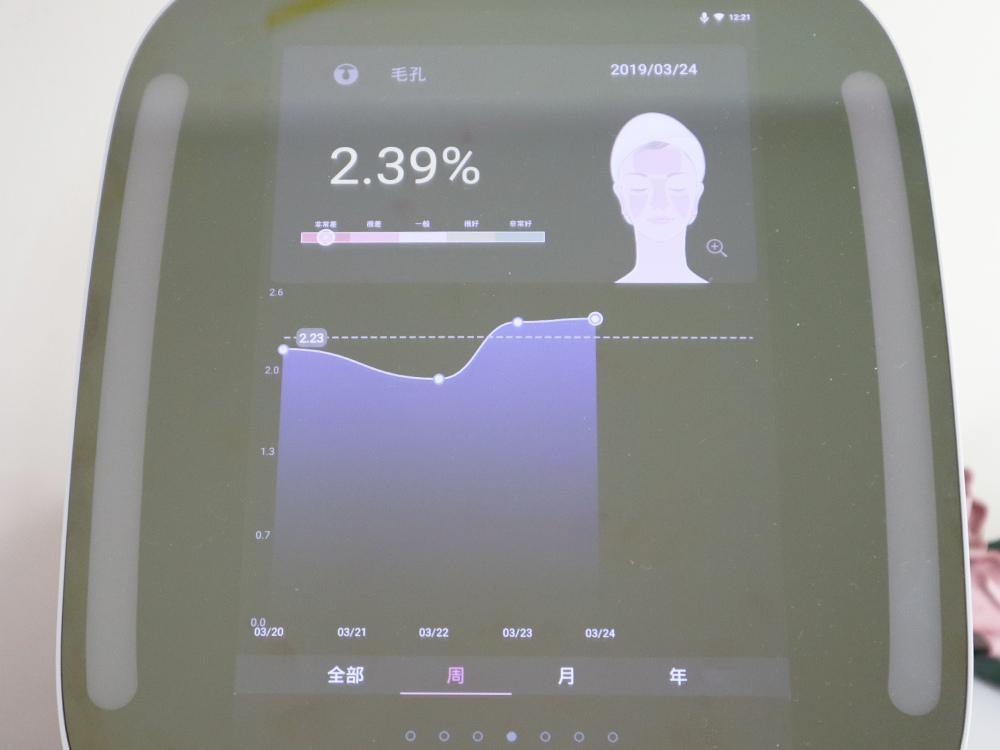 HiMirrorMini智慧魔鏡-迷你姬-智慧化妝鏡子-肌膚狀態分析60.jpg