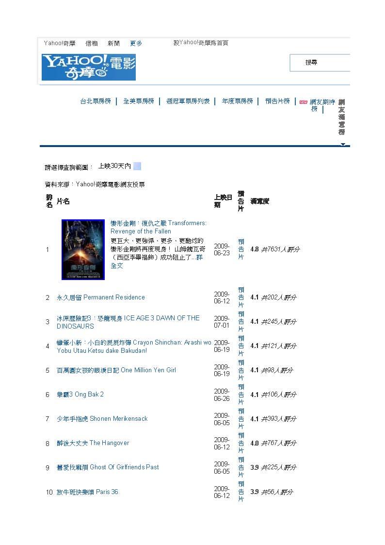pr_rating_20090703_页面_1.jpg