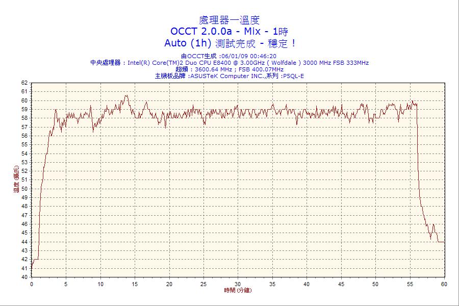 2009-01-06-00h46-CPU1.png