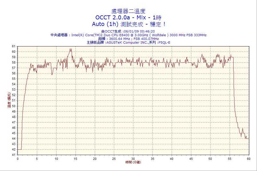 2009-01-06-00h46-CPU2.png