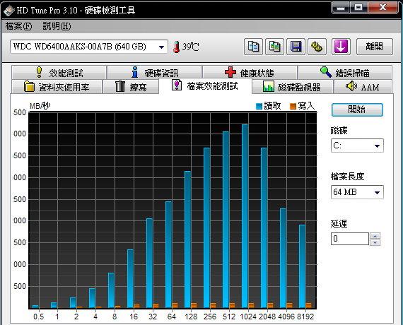 HDTune有SC.jpg