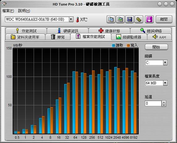 HDTune無SC.jpg