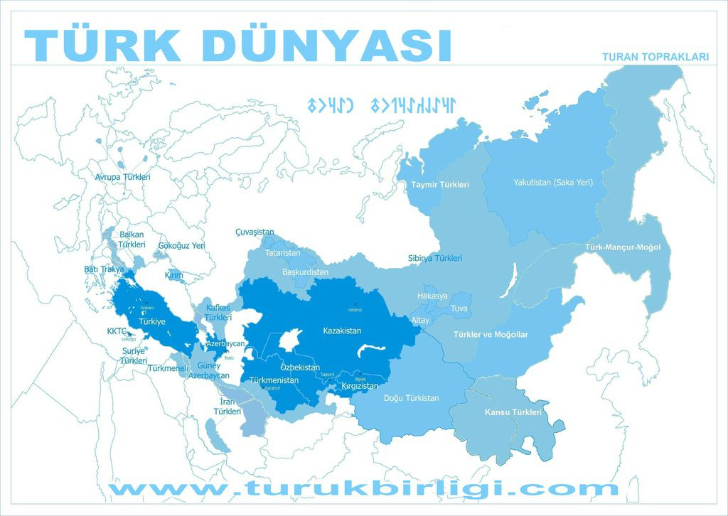 the-turkic-nation