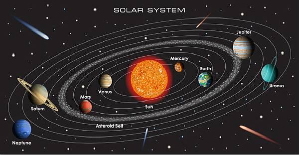 「太陽系」的圖片搜尋結果